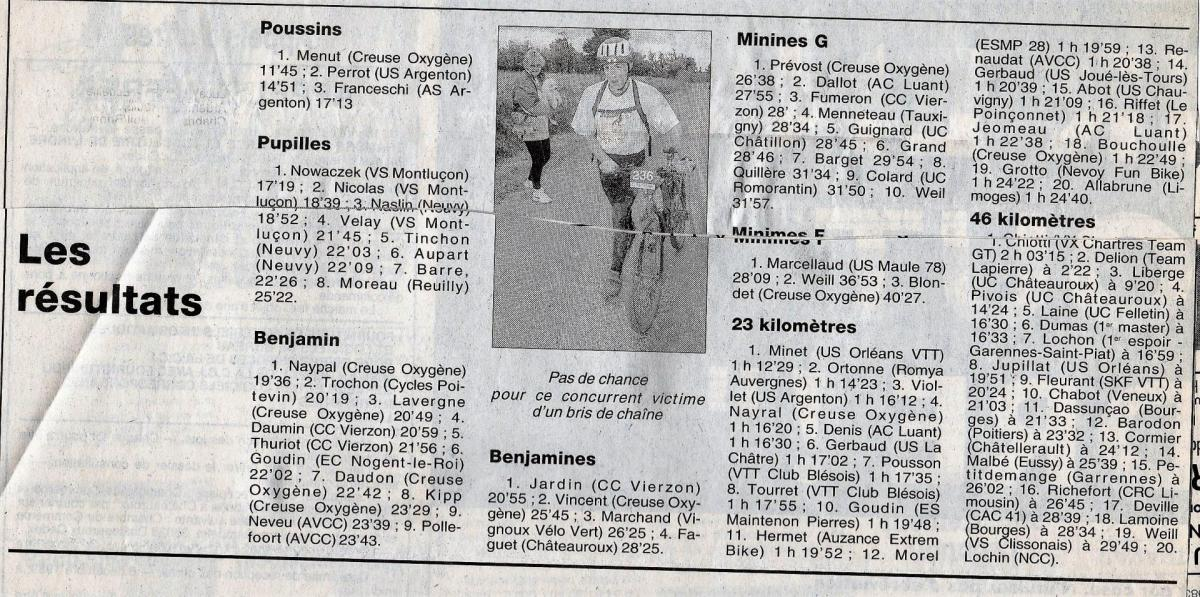 1999 resultats